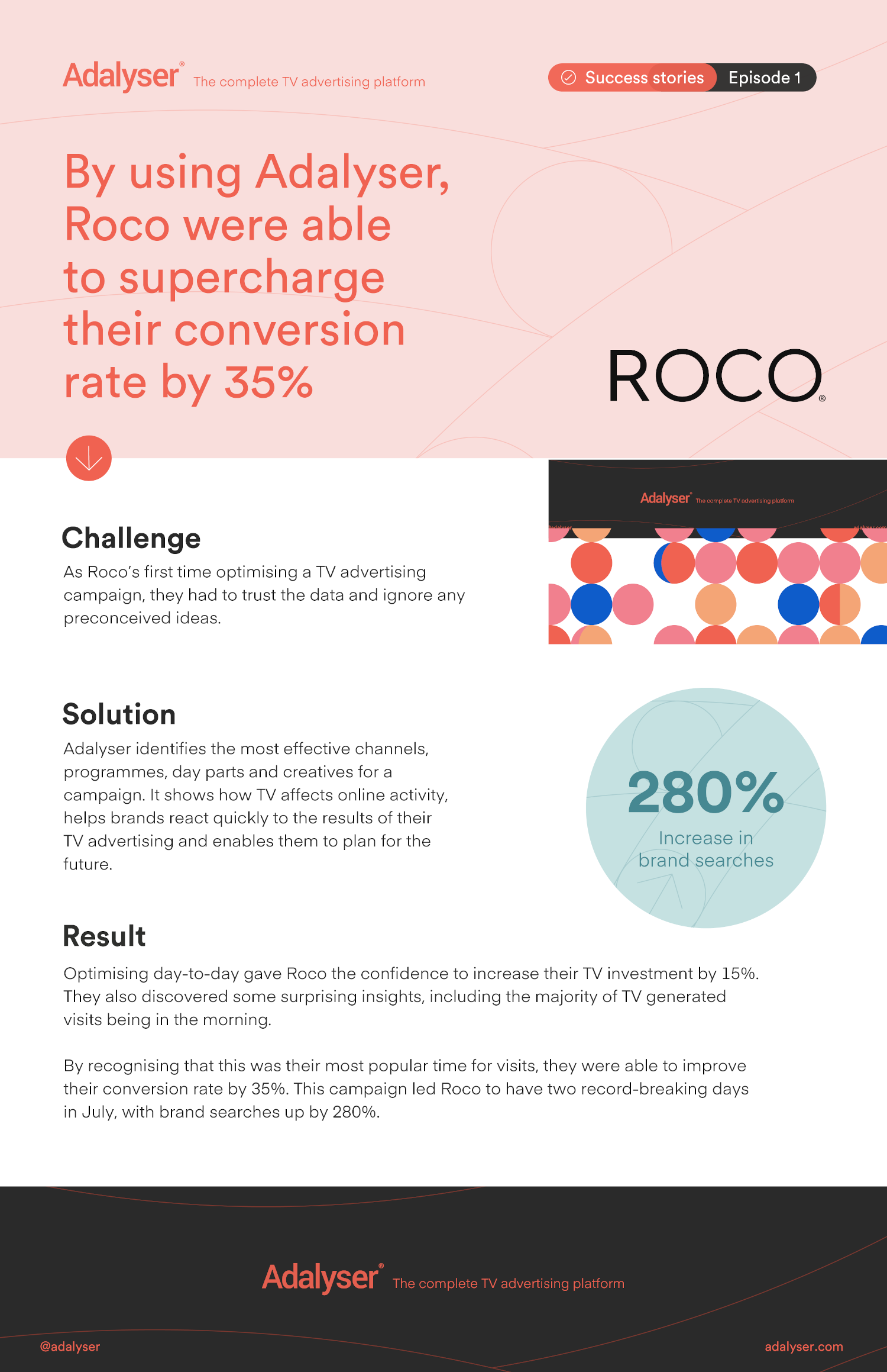 infographic analysing roco's success story and the benefits of using adalyser